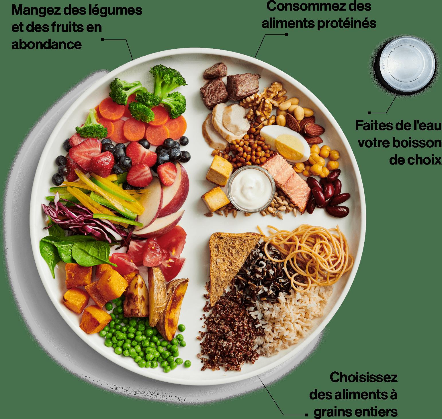 Aliments sains